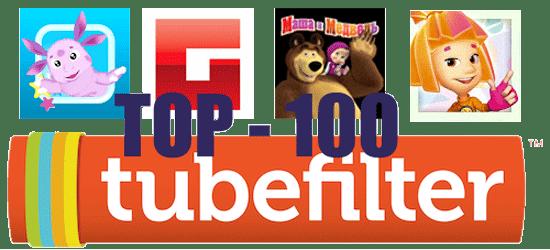 """La chaîne de la série animée """"Masha et l'Ours"""" monte à la quinzième position du classement mondial Tubefilter"""